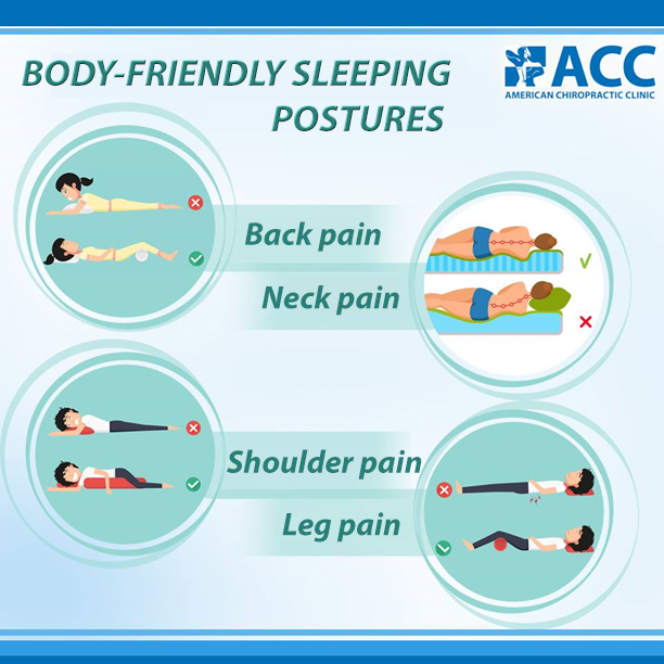 Acc English Proper Sleeping Position Relieve The Pain Acc English