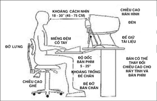tư thế ngồi khi làm việc