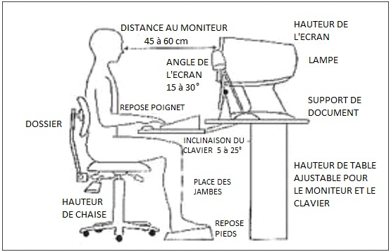 Chairs-and-back-pain-2-Fr